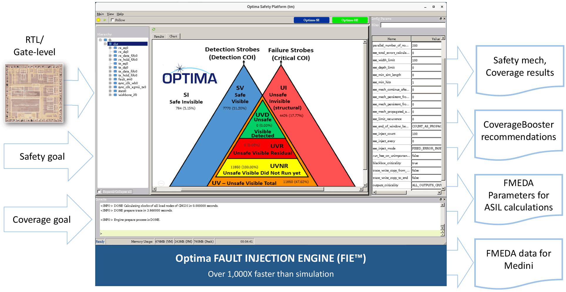 Optima-HE Environment