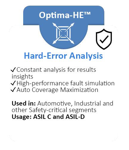 Optima_HE Hard-Error Analysis